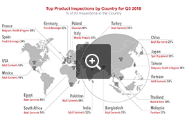 Top Inspected Products by Country – Q3 2018 | QIMA – Audit Industry News